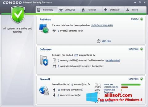 Screenshot Comodo Internet Security for Windows 8
