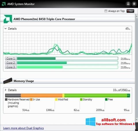 Screenshot AMD System Monitor for Windows 8