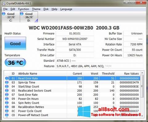 Screenshot CrystalDiskInfo for Windows 8