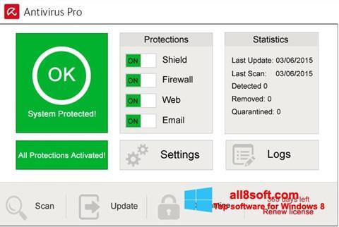 Screenshot Avira Antivirus Pro for Windows 8
