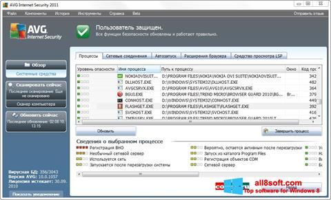 Screenshot AVG for Windows 8