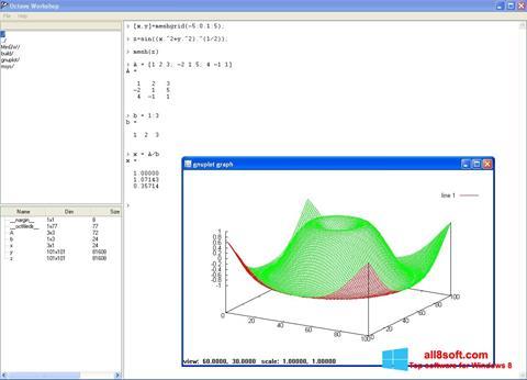 Screenshot Octave for Windows 8