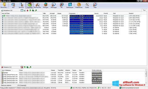 Screenshot eMule for Windows 8