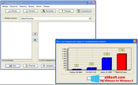 Screenshot ArtMoney Pro for Windows 8