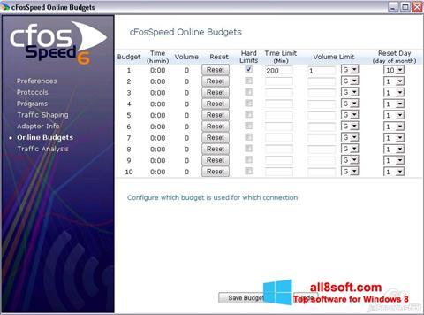 Screenshot cFosSpeed for Windows 8