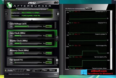 Screenshot MSI Afterburner for Windows 8