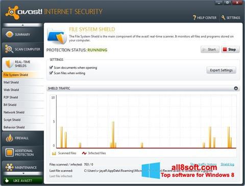 Screenshot Avast Internet Security for Windows 8